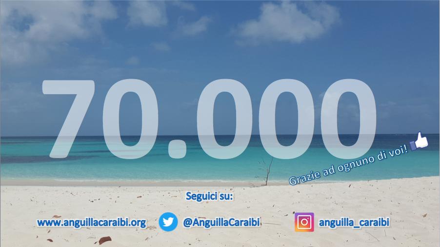 Anguilla70.000